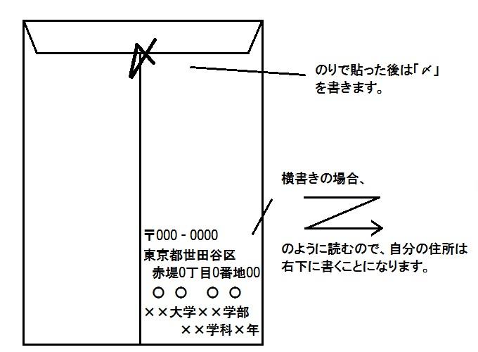 横書き封筒の書き方。表と裏2